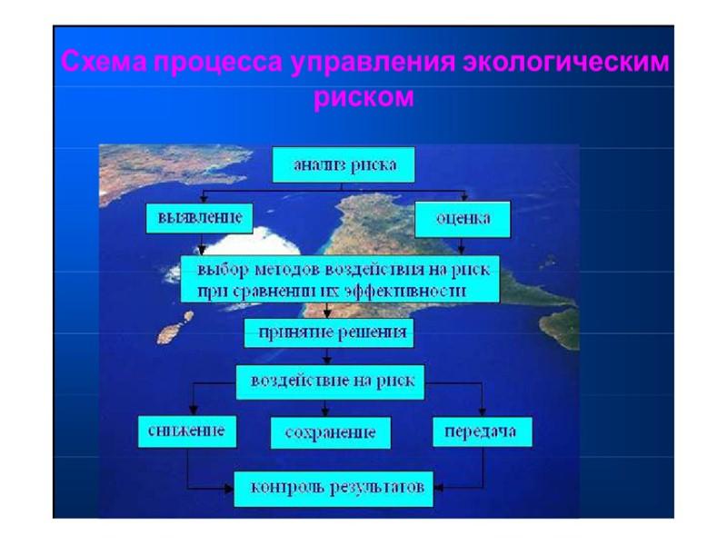 Табл.5 Коэффициент экологической  ситуации и значимости  Экономические районы  Коэффициенты экологической ситуации