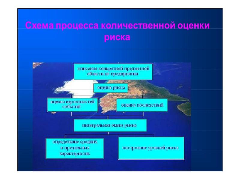Табл.6 Коэффициент, учитывающий характер  рассеивания примеси в атмосфере  Тип загрязненной территории