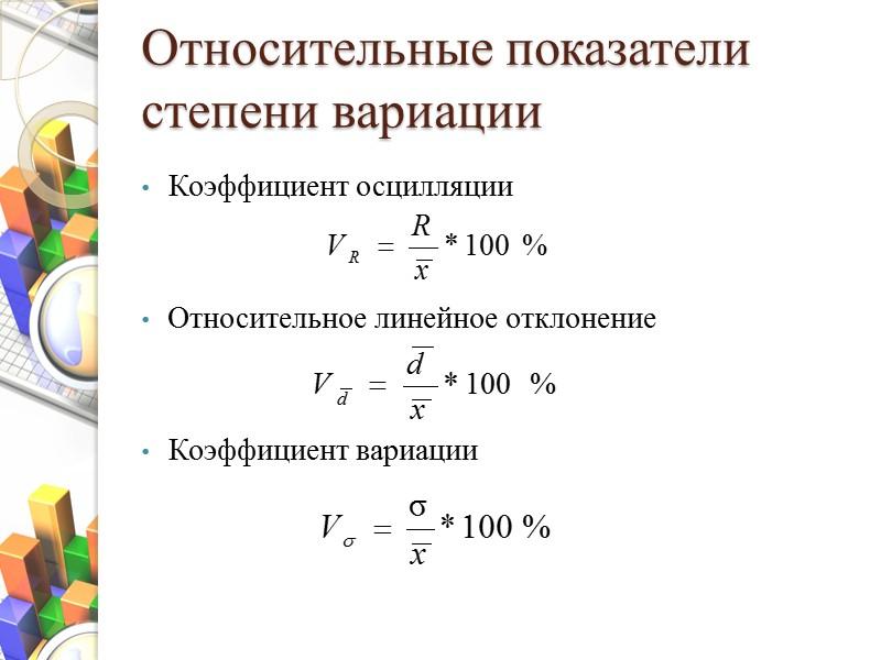 Шпаргалка По Статистики Относительные Показатели Вариации. Анализ И Интерпретация