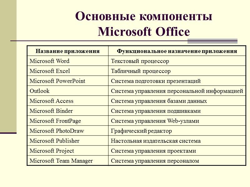 Классификация систем документооборота Системы, ориентированные на поддержку совместной работы. Такие системы, в противоположность предыдущим,