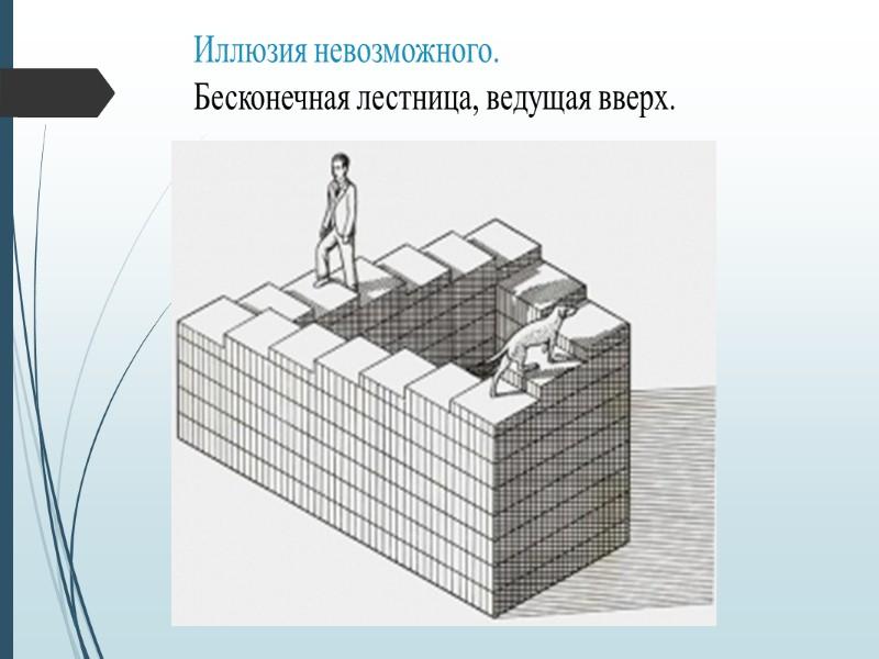 Рис. 1. Эффективность проекта: виды эффективности