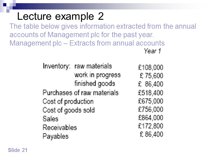 Lecture example 2 Slide 21 The table below gives information extracted from the annual