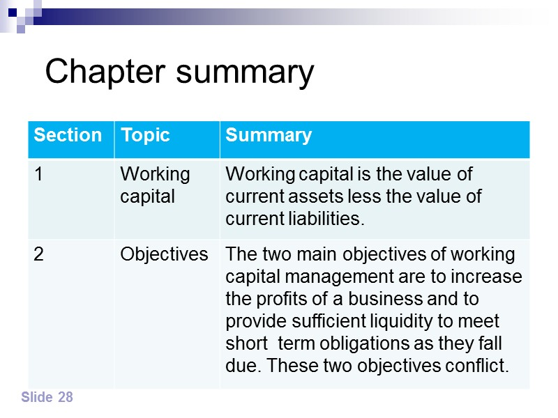 Chapter summary  Slide 28