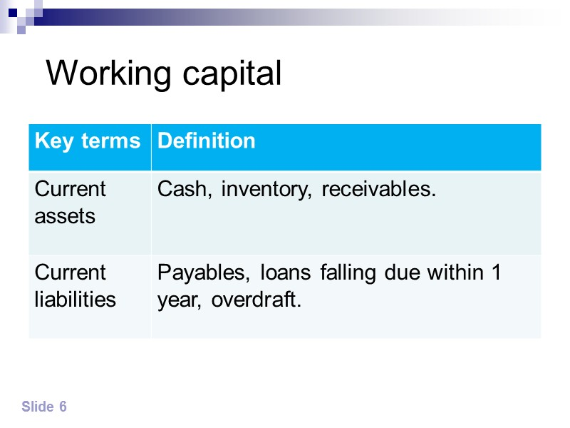 Slide 63 Managing foreign accounts receivable Letters of credit Bills of exchange Invoice discounting