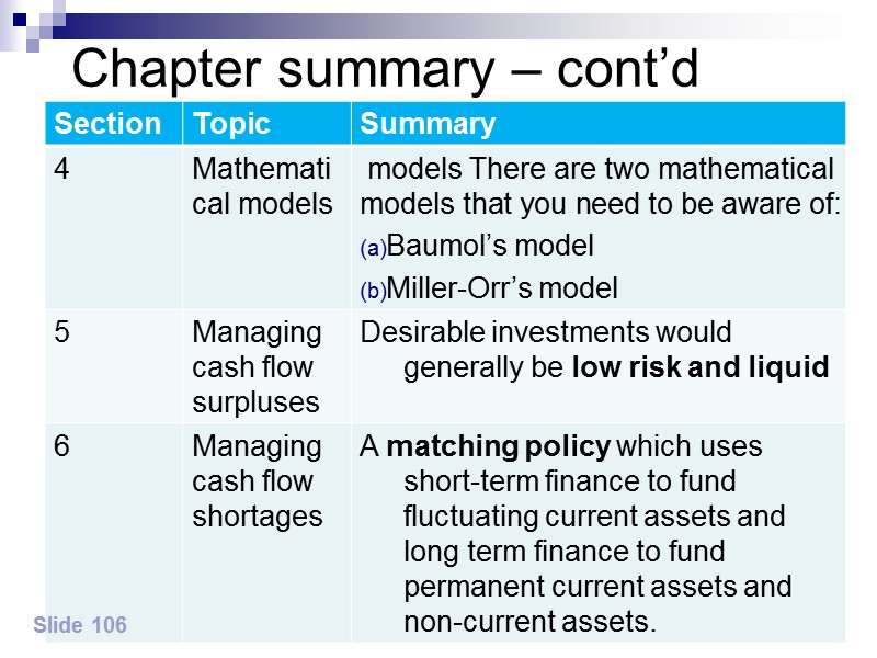 Lecture example 1 Slide 9 Required   How can investment in higher levels