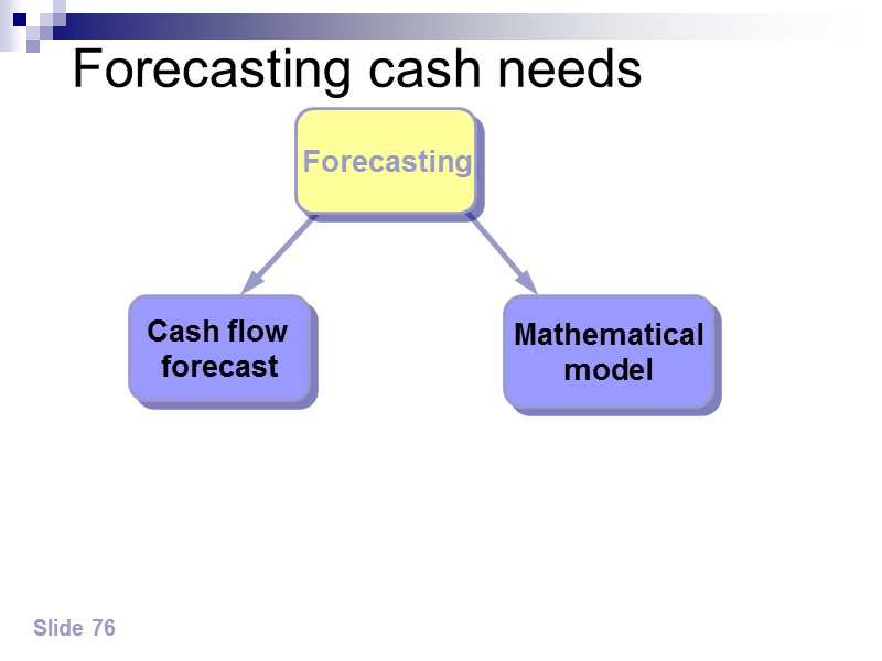 Slide 81 Forecasting cash needs Cash flow  forecast Mathematical model Forecasting Baumol model