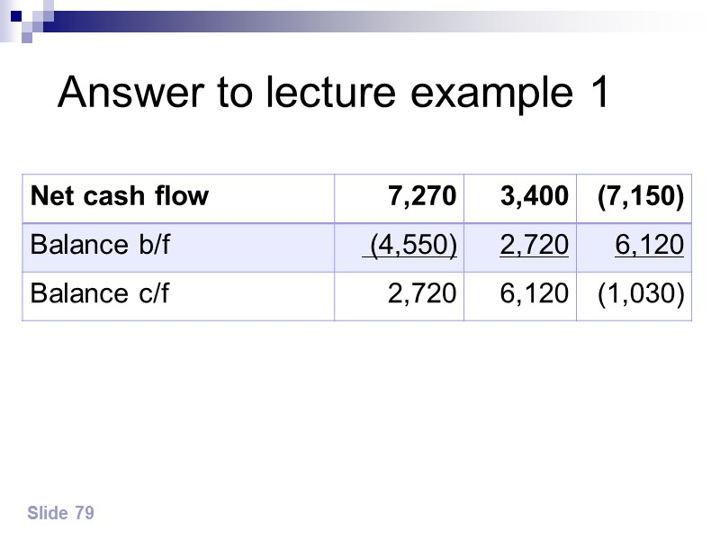 Answer to lecture example 2 Slide 84 (i.e.  Arrange 15 transfers of money