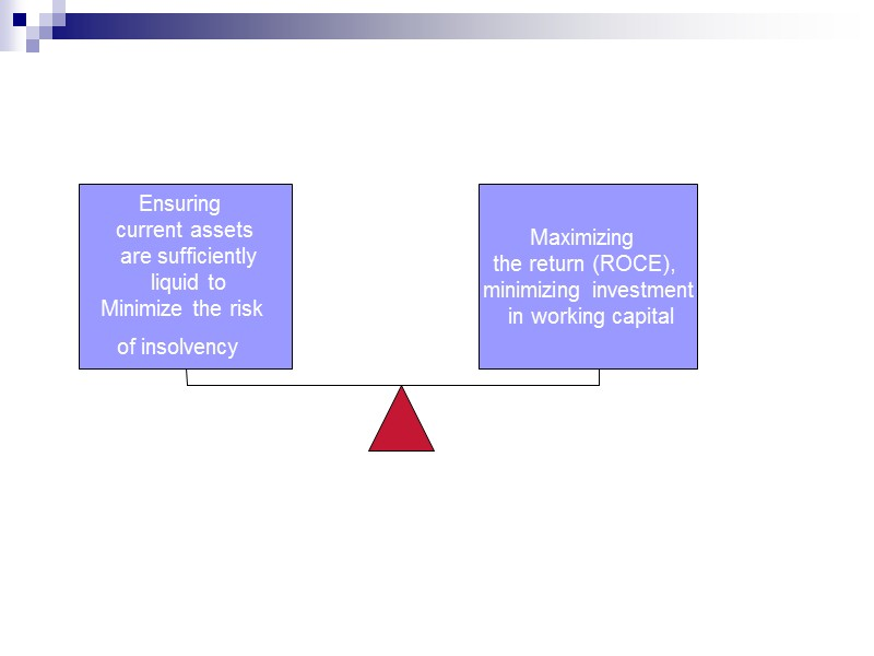 Miller-Orr model  Slide 85 It works as follows:  A safety stock (lower