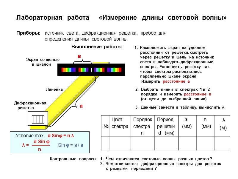 Гдз По Физике 10-11 Класс Мякишев Измерение Длины Световой Волны