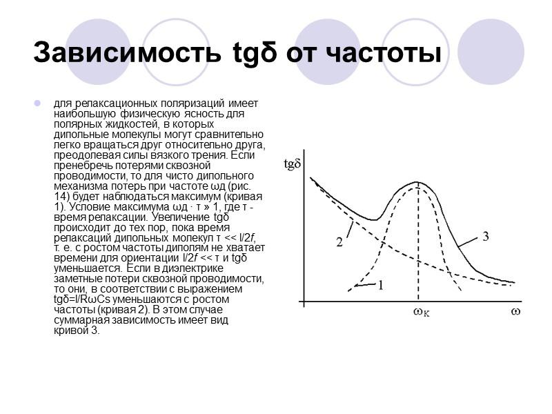 состав термобелья нормы тангеса диэлектрических потерь само термобелье