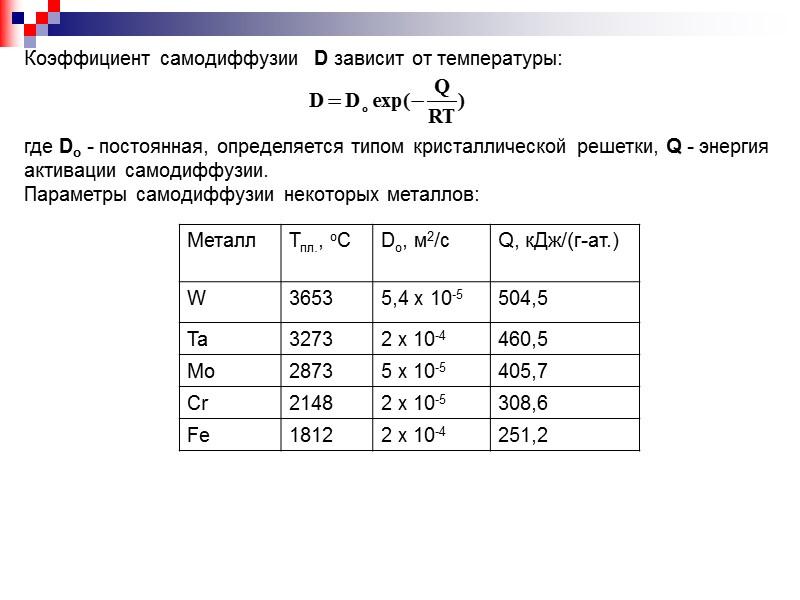 Коэффициент самодиффузии  D зависит от температуры: где Do - постоянная, определяется типом кристаллической