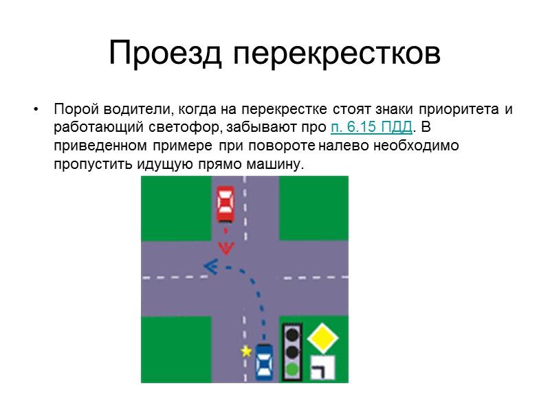 выбор варианты перекрестков в картинках каких случаях