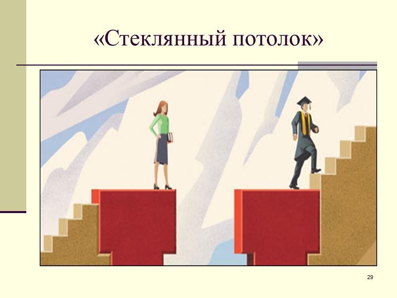 Особенности правового регулирования труда отдельных категорий  Правовое регулирование труда отдельных категорий работников диплом