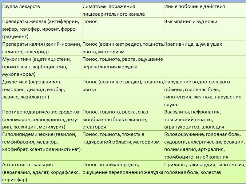 Dyazide Lasix Comparison