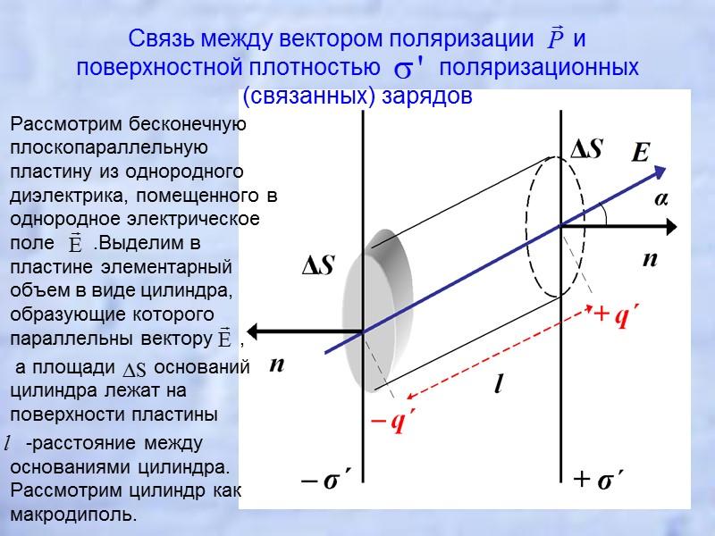 Поверхностная плотность связанных зарядов на границе 50