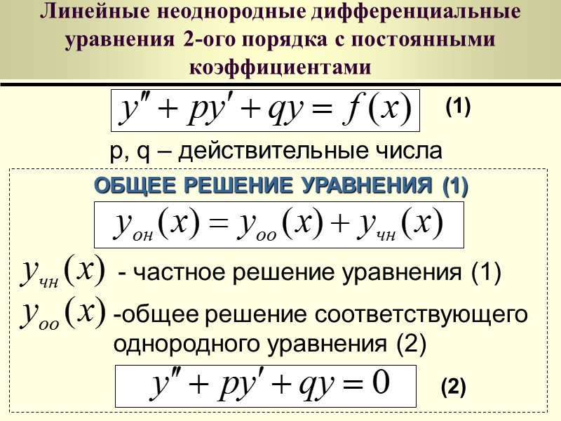 Уравнения прямой в пространстве