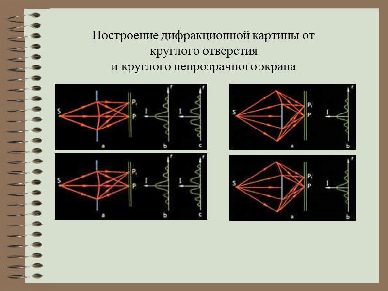 Дифракция была открыта Франческо Гримальди в конце XVII в.  Объяснение явления дифракции света