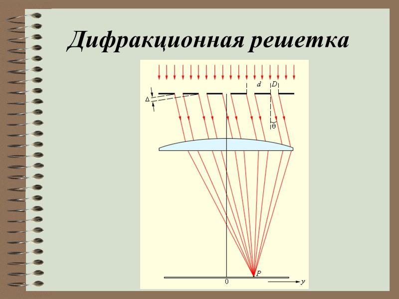 Границы применимости  геометрической оптики Если наблюдение ведется на расстоянии