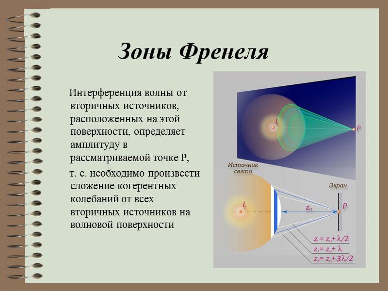 Задание: Будет ли вид дифракционной картины зависеть от длины волны (цвета)? Как будет выглядеть