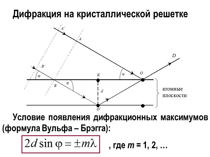 Дифракционные минимумы