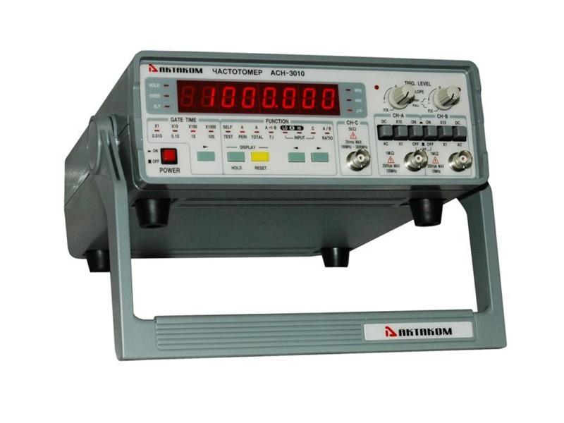 По методу измерения  приборы непосредственной оценки (аналоговые)  приборы сравнения