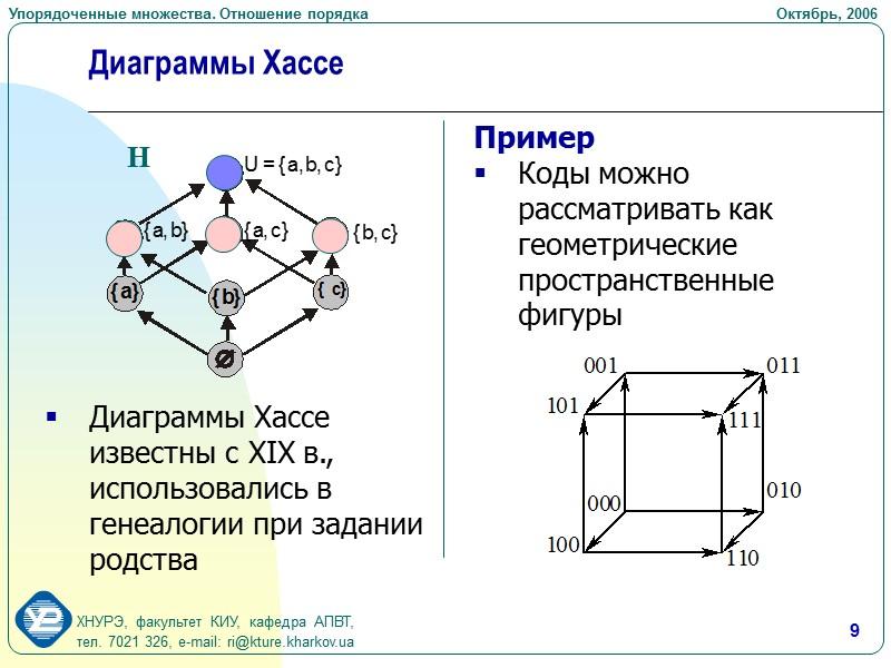 хассе диаграмма отношения порядка