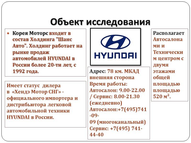 Экономические показатели Чистая прибыль =  19316200 руб.