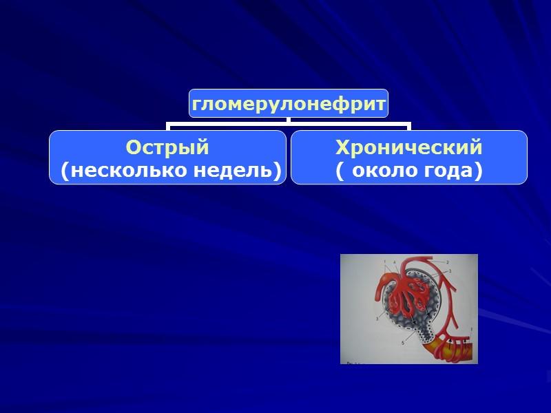 3 этап- функция почек снижена значительно (СКФ 10-25 мл/мин).     Американские
