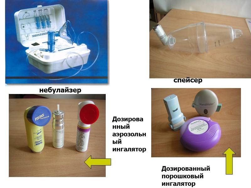 Ингаляторы от астмы гормональные