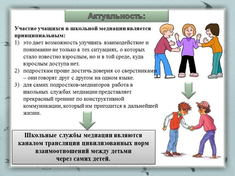 программы по обучению школьной медиации
