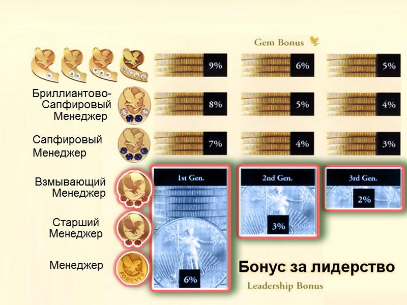 Бесплатная регистрация Минимальный заказ на 1.700 руб.  Заказы на дом по факсу,интернету Доставка