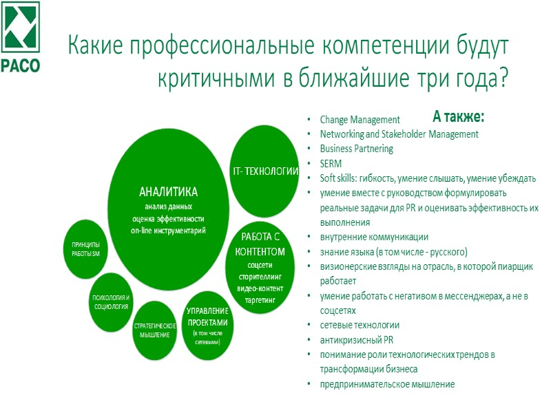 Change Management Networking and Stakeholder Management Business Partnering SERM Soft skills: гибкость, умение слышать,