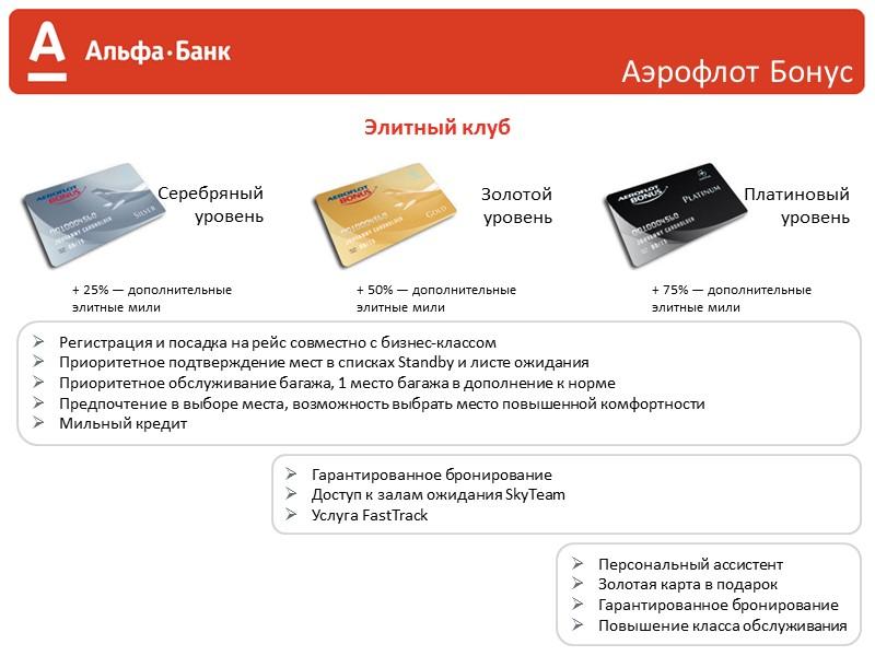 Стоимость обслуживания:  Выпуск комплекта — 6 000 руб. Годовое обслуживание — не взымается
