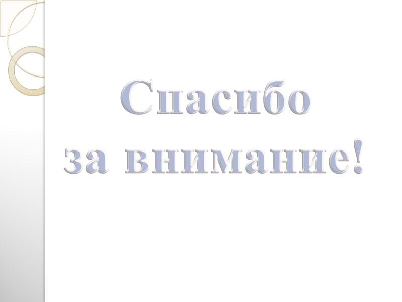 Рис. 1. Знание и использование психологами школ города Петрозаводска информационных технологий в профориентационной работе