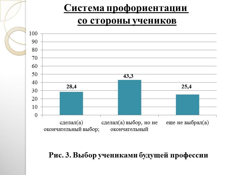 Критерии эффективности использования информационных технологий в профориентации школьников
