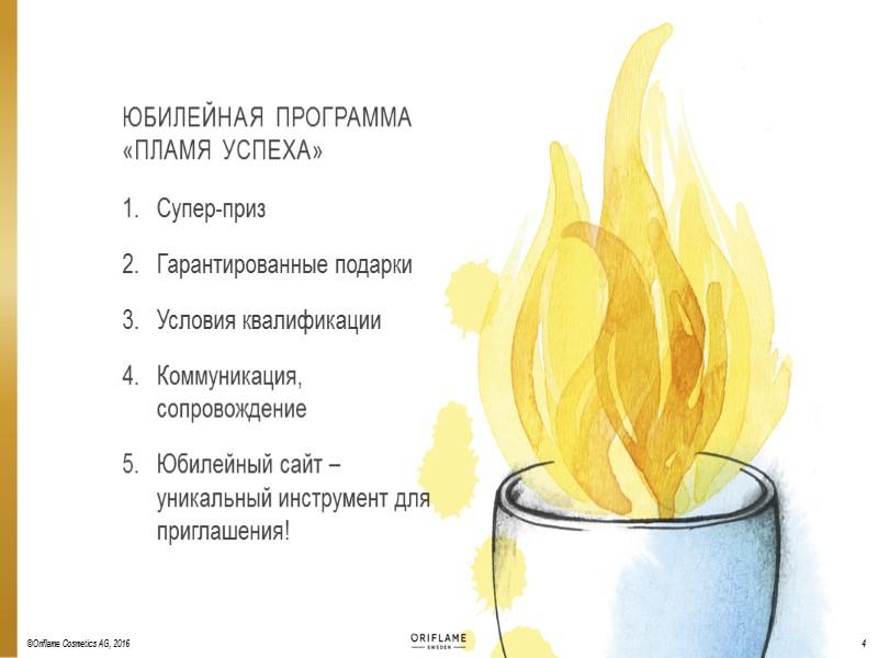 Сумма групп за сравнительный период: 33 План для участия в программе «Пламя Успеха»: 35