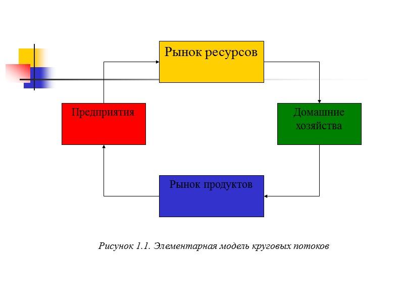 Объект и предмет макроэкономики. Макроэкономика определяет содержание экономической политики государства, выступает ее теоретической основой.