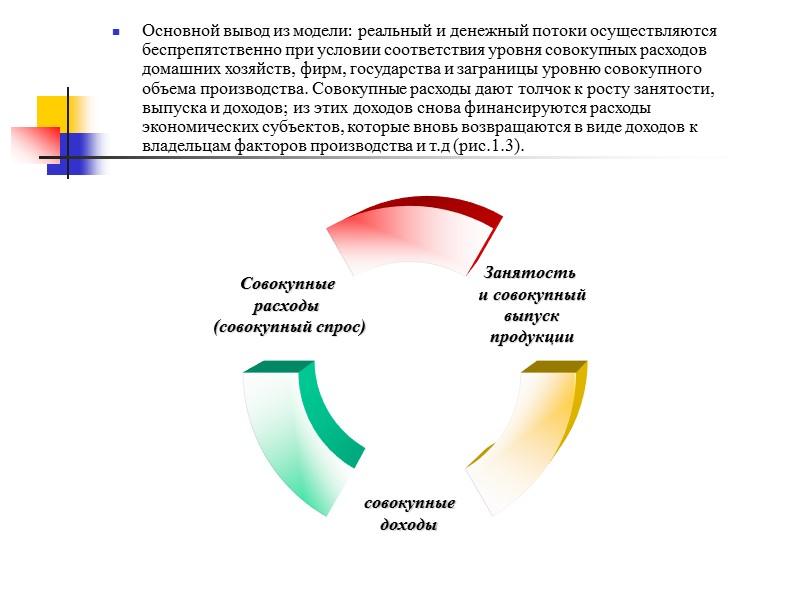 Предметом макроэкономической науки является поведение экономики в целом. Но поскольку поведение людей проявляется через