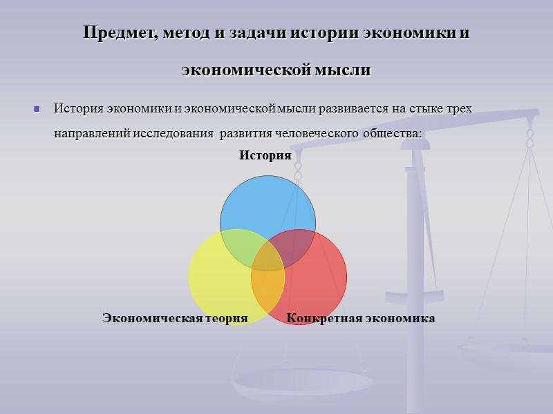 Существует несколько причин, обусловливающих необходимость изучения истории экономики и экономической мысли в Украине.