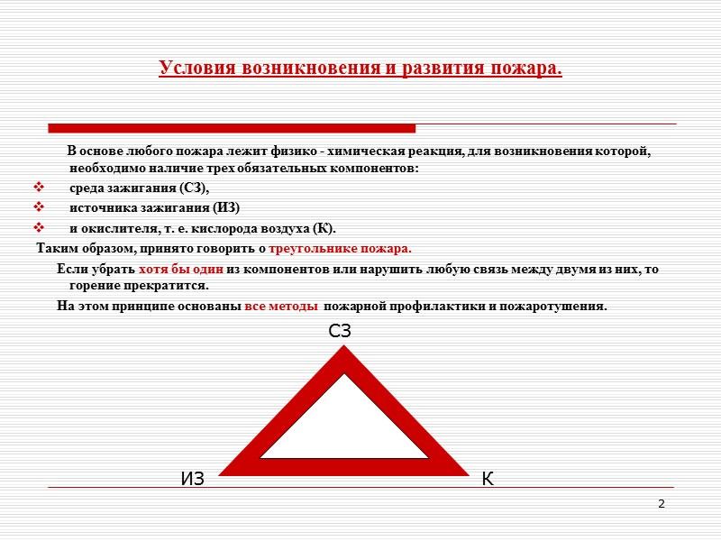 Данные для определения расчетного времени эвакуации  Значение времени начала эвакуации tнэ для помещения