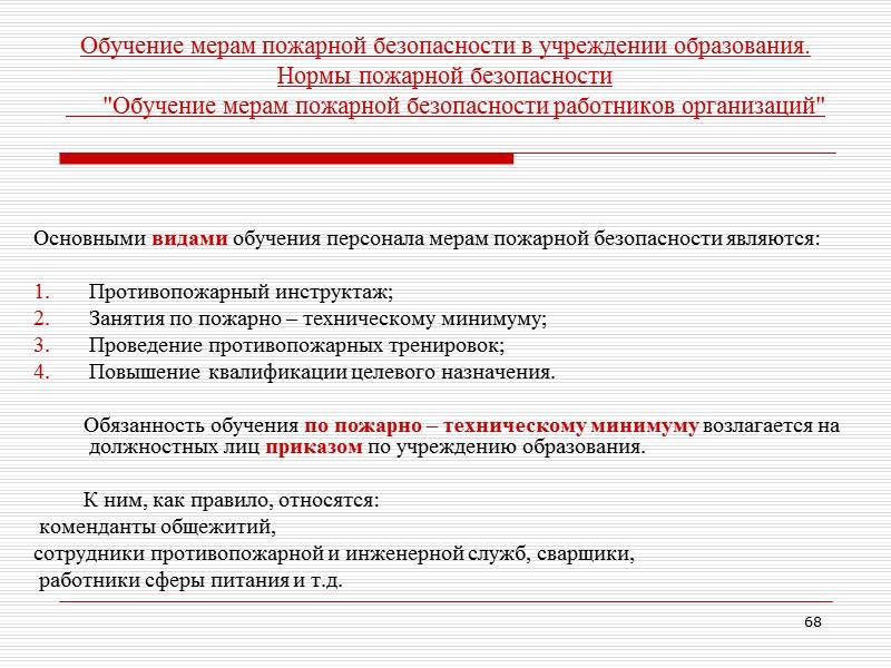 65 Возложение обязанностей и ответственности на должностных лиц в области пожарной безопасности.