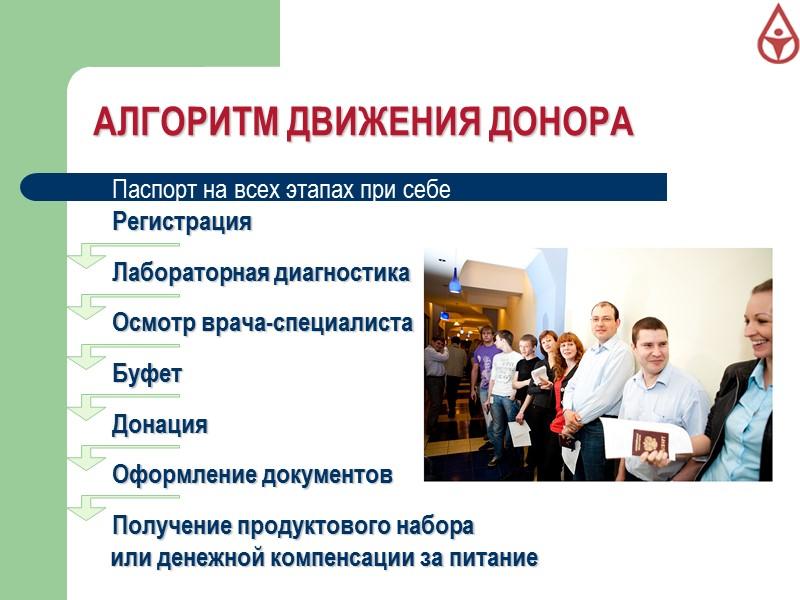 Паспорт на всех этапах при себе Регистрация   Лабораторная диагностика  Осмотр врача-специалиста
