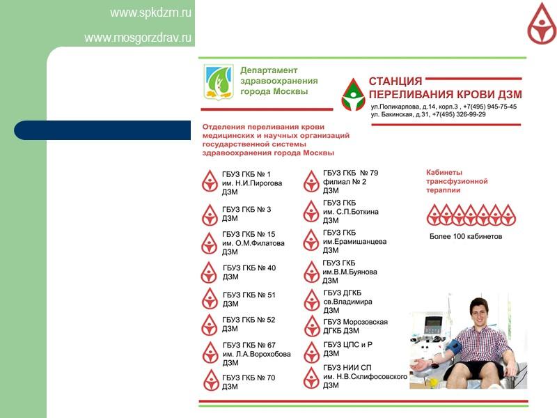 www.spkdzm.ru www.mosgorzdrav.ru