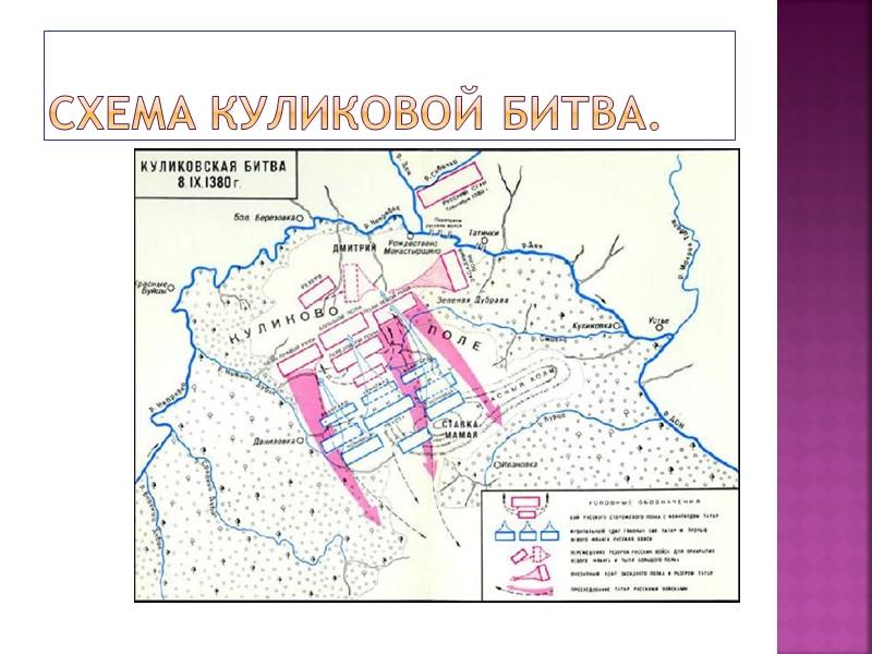 Московский Кремль при Дмитрии Донском. Сооружение каменного Кремля в Москве было крупным событием для