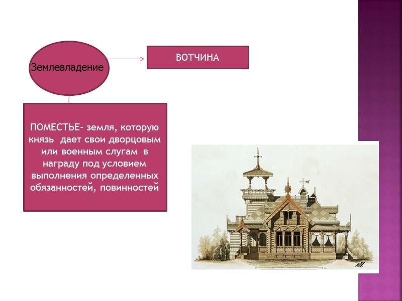 Биография Дмитрия Донского. Дмитрий Иванович Донской (1350 - 1389) – Великий князь Московский.