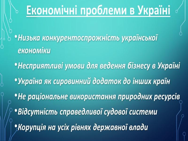 Економічні проблеми в Україні Низька конкурентоспрожність української економіки Несприятливі умови для ведення бізнесу в