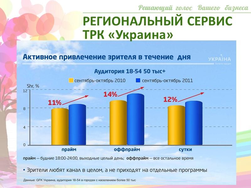 О КОМПАНИИ   РИК «Новый Донбасс»  - работает на рынке рекламных услуг