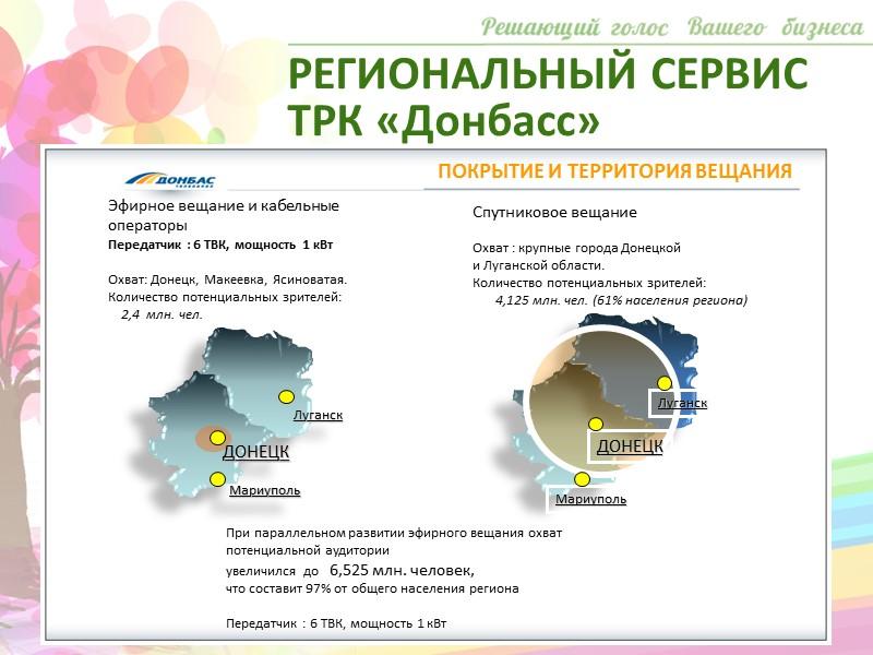Источник данных: ГфК Украина, аудитория: Все  4+ 1+1 – это самая качественная аудитория.