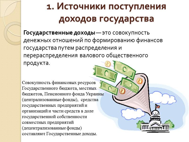 Функции налогов фискальная ; регулирующая; контрольная; распределительная ; стимулирующая.
