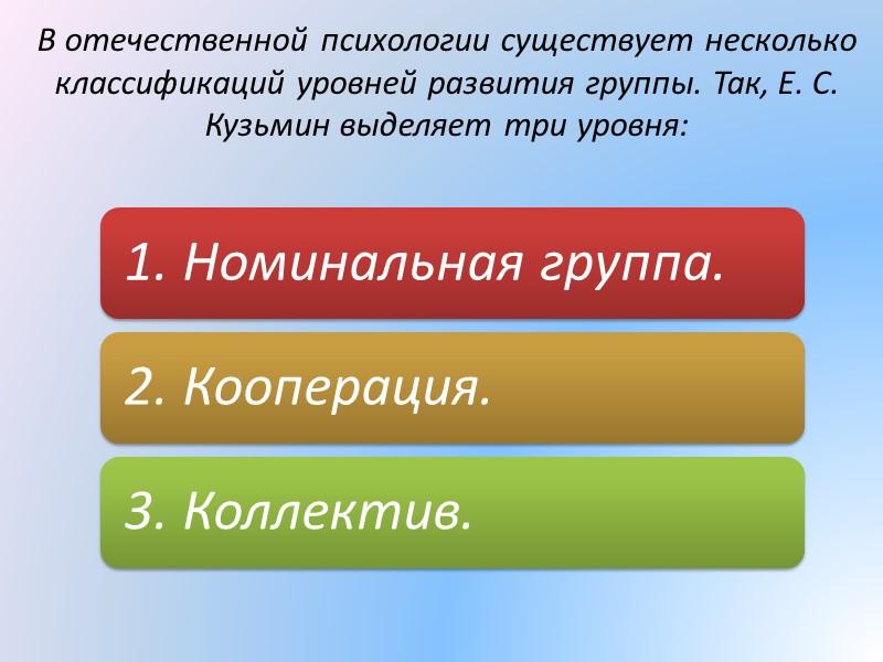 Выделяют такие уровни развития группы:
